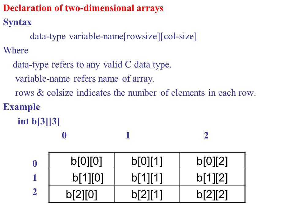 b[0][0] b[0][1] b[0][2] b[1][0] b[1][1] b[1][2] b[2][0] b[2][1]